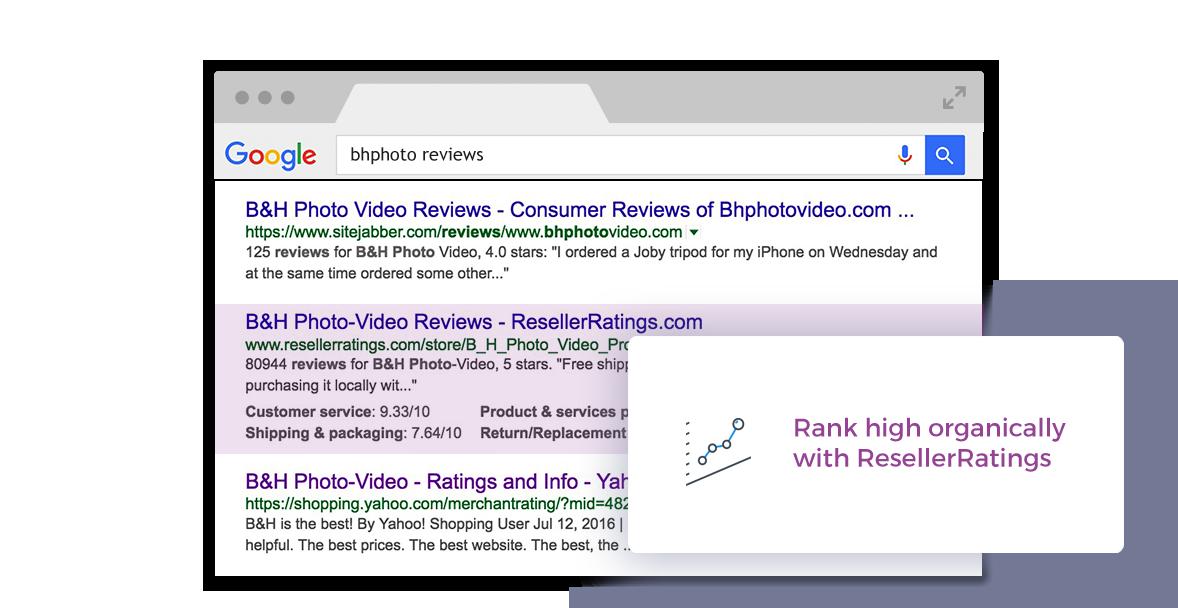 google organic rank
